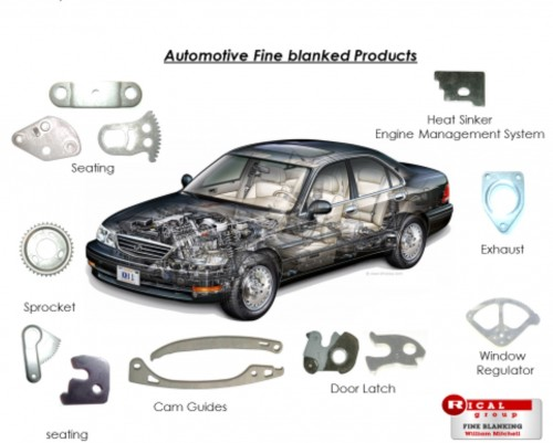 Automotive fine blanking components